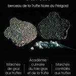 Un nouveau magazine consacre sa une à Sarlat et à la truffe du Périgord noir